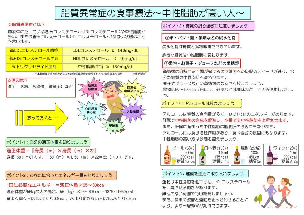 食事相談/脂質異常症/コレステロール/中性脂肪